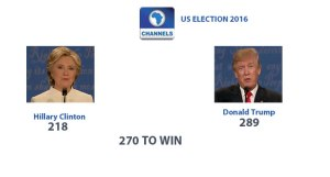 donald-trump-and-hillary-clinton-elction-result-1